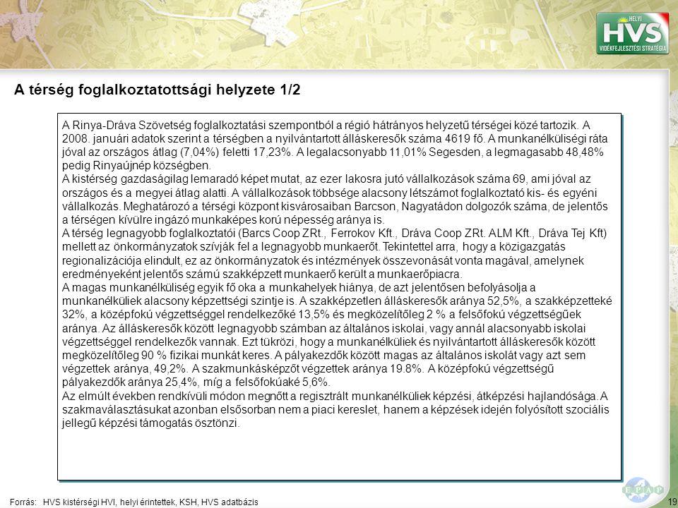 19 A Rinya-Dráva Szövetség foglalkoztatási szempontból a régió hátrányos helyzetű térségei közé tartozik. A 2008. januári adatok szerint a térségben a