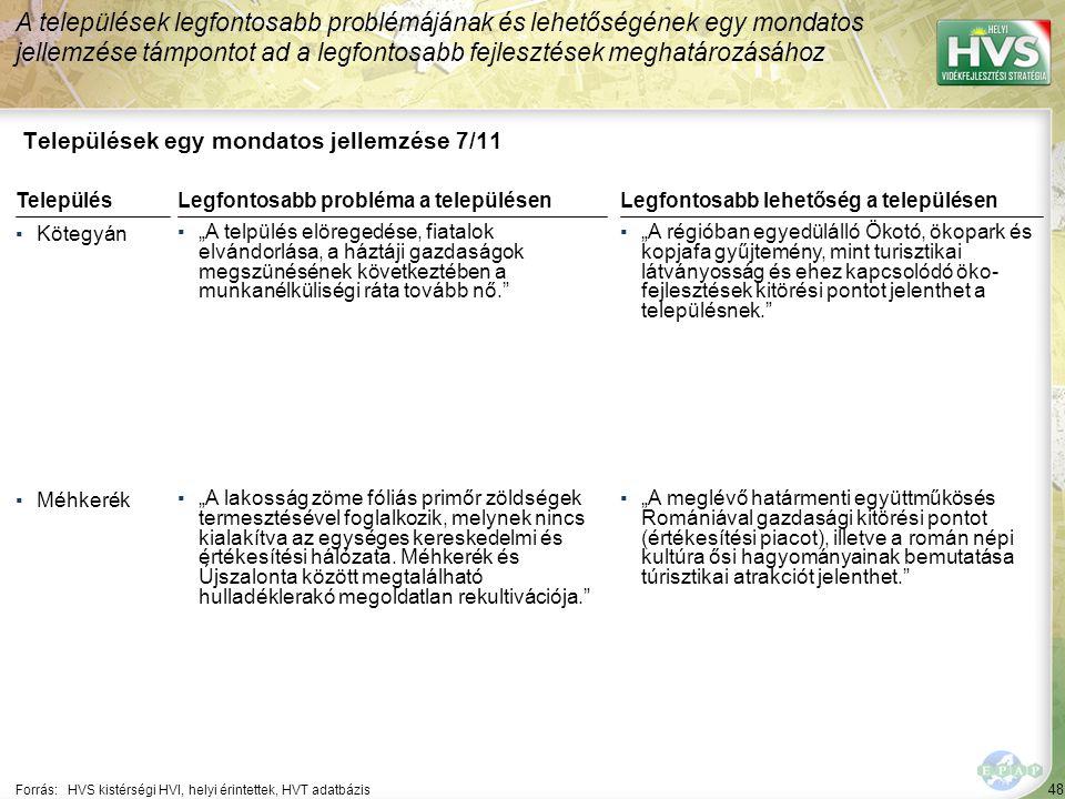 """48 Települések egy mondatos jellemzése 7/11 A települések legfontosabb problémájának és lehetőségének egy mondatos jellemzése támpontot ad a legfontosabb fejlesztések meghatározásához Forrás:HVS kistérségi HVI, helyi érintettek, HVT adatbázis TelepülésLegfontosabb probléma a településen ▪Kötegyán ▪""""A telpülés elöregedése, fiatalok elvándorlása, a háztáji gazdaságok megszünésének következtében a munkanélküliségi ráta tovább nő. ▪Méhkerék ▪""""A lakosság zöme fóliás primőr zöldségek termesztésével foglalkozik, melynek nincs kialakítva az egységes kereskedelmi és értékesítési hálózata."""