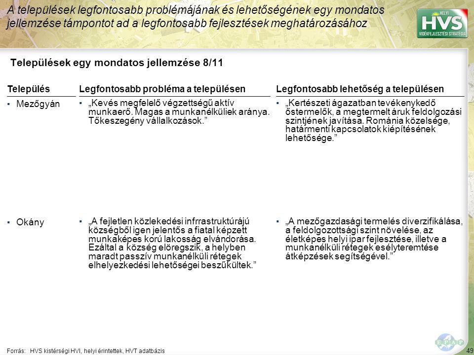 """49 Települések egy mondatos jellemzése 8/11 A települések legfontosabb problémájának és lehetőségének egy mondatos jellemzése támpontot ad a legfontosabb fejlesztések meghatározásához Forrás:HVS kistérségi HVI, helyi érintettek, HVT adatbázis TelepülésLegfontosabb probléma a településen ▪Mezőgyán ▪""""Kevés megfelelő végzettségű aktív munkaerő."""