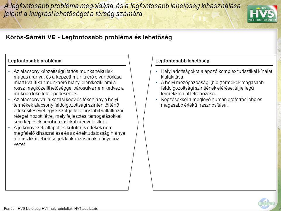 5 Körös-Sárréti VE - Legfontosabb probléma és lehetőség A legfontosabb probléma megoldása, és a legfontosabb lehetőség kihasználása jelenti a kiugrási lehetőséget a térség számára Forrás:HVS kistérségi HVI, helyi érintettek, HVT adatbázis Legfontosabb problémaLegfontosabb lehetőség ▪Az alacsony képzettségű tartós munkanélküliek magas aránya, és a képzett munkaerő elvándorlása miatt kvalifikált munkaerő hiány jelentkezik, ami a rossz megközelíthetőséggel párosulva nem kedvez a működő tőke letelepedésének.