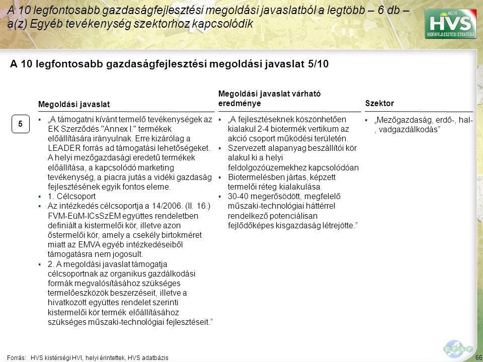 """66 A 10 legfontosabb gazdaságfejlesztési megoldási javaslat 5/10 Forrás:HVS kistérségi HVI, helyi érintettek, HVS adatbázis Szektor ▪""""Mezőgazdaság, erdő-, hal-, vadgazdálkodás A 10 legfontosabb gazdaságfejlesztési megoldási javaslatból a legtöbb – 6 db – a(z) Egyéb tevékenység szektorhoz kapcsolódik 5 ▪""""A támogatni kívánt termelő tevékenységek az EK Szerződés Annex I. termékek előállítására irányulnak."""