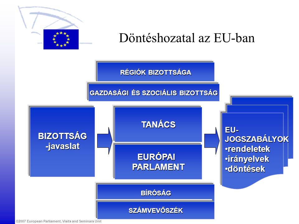 ©2007 European Parliament, Visits and Seminars Unit Döntéshozatal az EU-ban BIZOTTSÁG -javaslat TANÁCS EURÓPAIPARLAMENT EU-JOGSZABÁLYOK •rendeletek •i