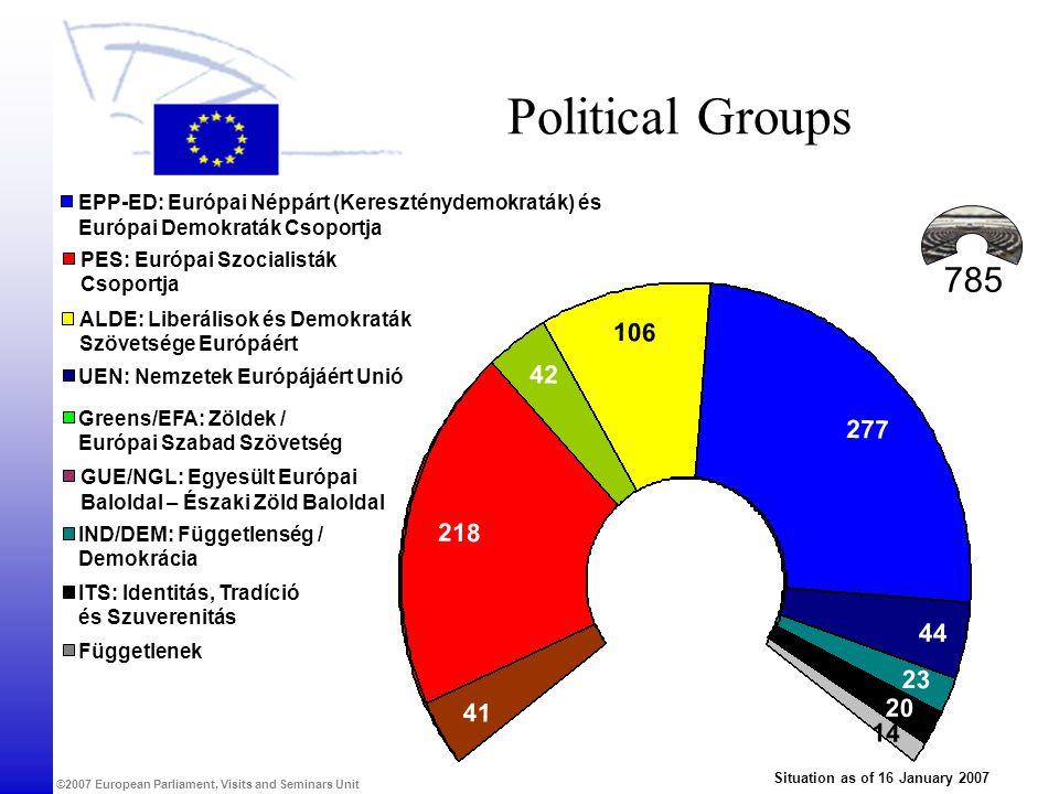 ©2007 European Parliament, Visits and Seminars Unit Political Groups EPP-ED: Európai Néppárt (Kereszténydemokraták) és Európai Demokraták Csoportja PE