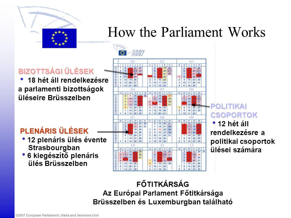 ©2007 European Parliament, Visits and Seminars Unit How the Parliament Works BIZOTTSÁGI ÜLÉSEK  18 hét áll rendelkezésre a parlamenti bizottságok ülé