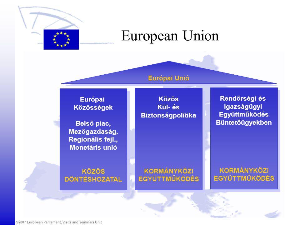 ©2007 European Parliament, Visits and Seminars Unit European Union Európai Közösségek Belső piac, Mezőgazdaság, Regionális fejl., Monetáris unió KÖZÖS