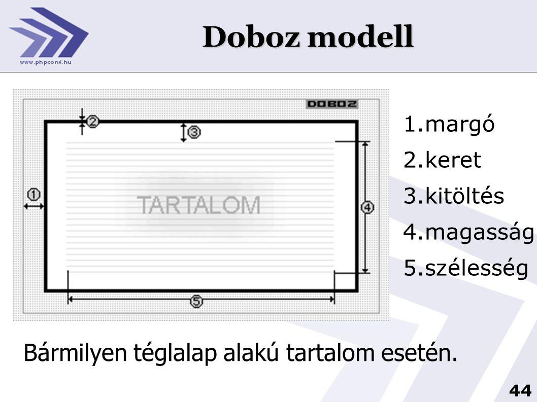 44 1.margó 2.keret 3.kitöltés 4.magasság 5.szélesség Doboz modell Bármilyen téglalap alakú tartalom esetén.