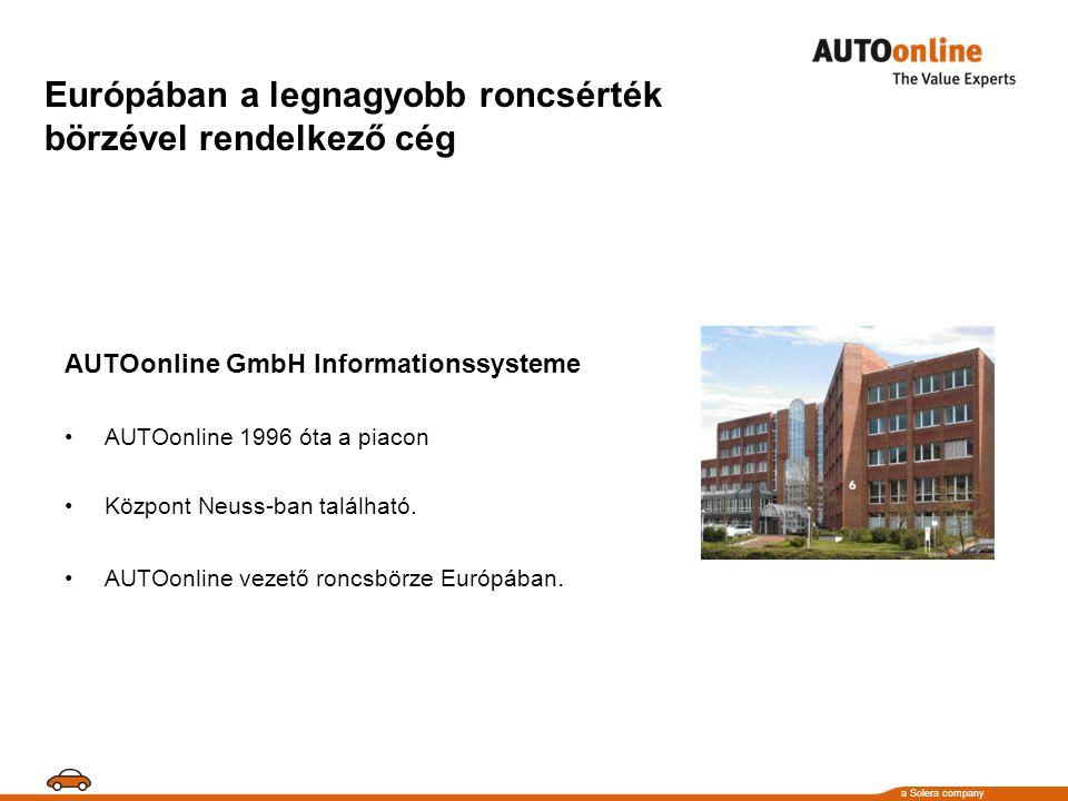 a Solera company AUTOonline Magyarország Kft.Cégalapítás 2007/12 1146 Budapest, Hermina út.