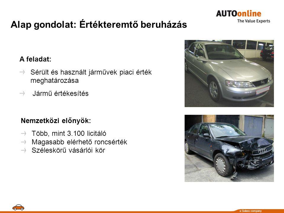 a Solera company Alap gondolat: Értékteremtő beruházás A feladat: Sérült és használt járművek piaci érték meghatározása Jármű értékesítés Nemzetközi előnyök: Több, mint 3.100 licitáló Magasabb elérhető roncsérték Széleskörű vásárlói kör