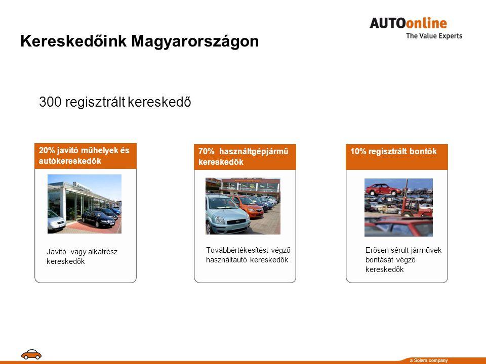 a Solera company Kereskedőink Magyarországon 300 regisztrált kereskedő Javító vagy alkatrész kereskedők Továbbértékesítést végző használtautó kereskedők 10% regisztrált bontók 20% javító műhelyek és autókereskedők Erősen sérült járművek bontását végző kereskedők 70% használtgépjármű kereskedők 10% regisztrált bontók