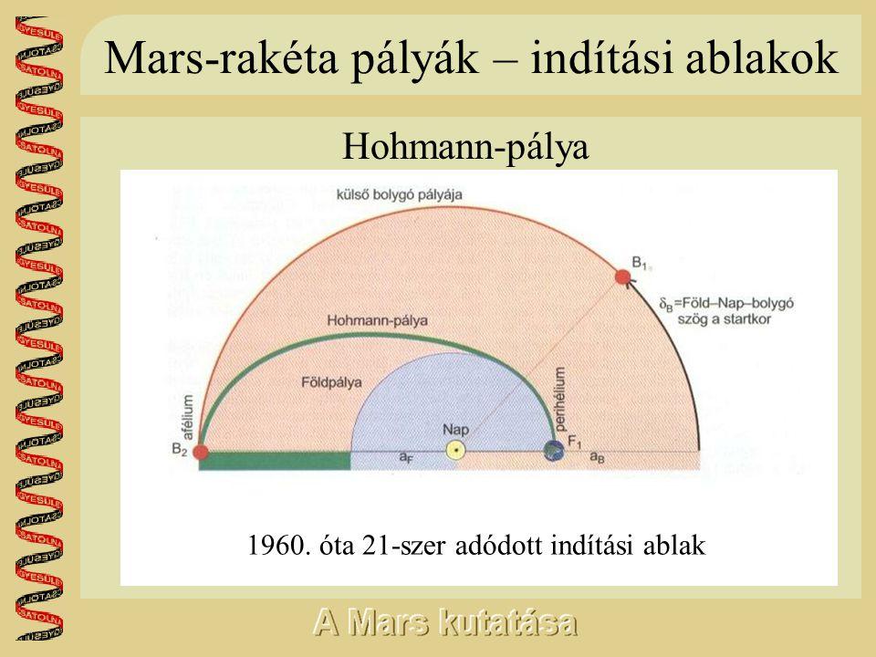 Mars-rakéta pályák – indítási ablakok Hohmann-pálya 1960. óta 21-szer adódott indítási ablak