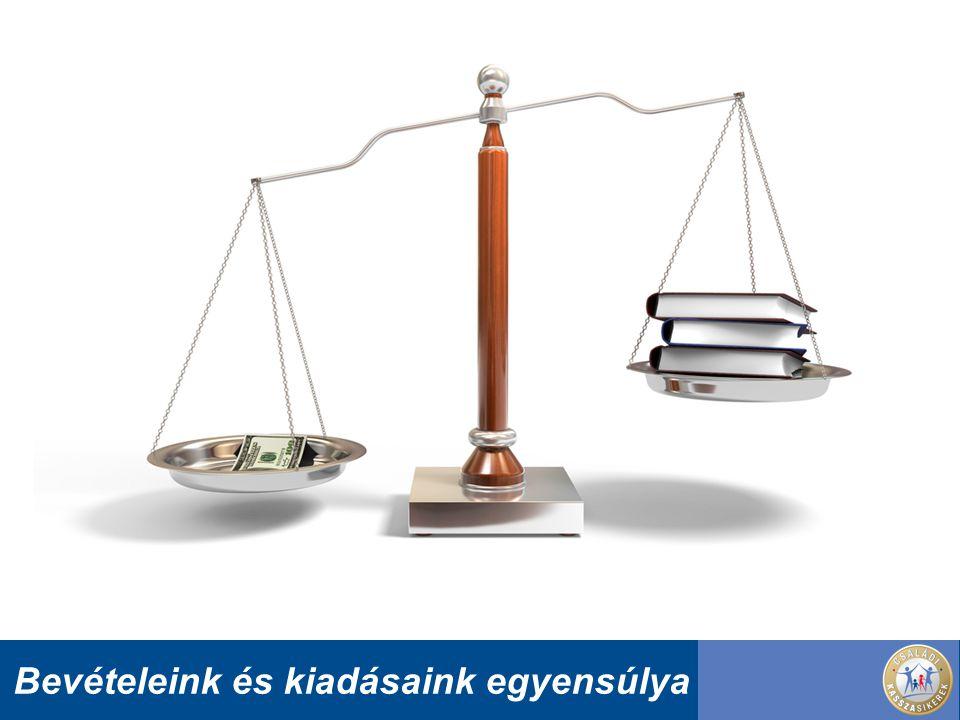 Bevételeink és kiadásaink egyensúlya