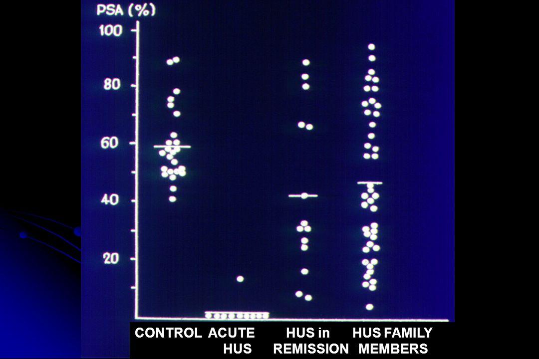 Elektrolit és metabolikus rendellenességek HUS-ban metabolikus acidózis Se Na  /  K  húgysav  összfehérje/albumin  lipidek  máj enzimek  (SGOT, SGPT, LDH, GGTP) Bi  Ca  P 