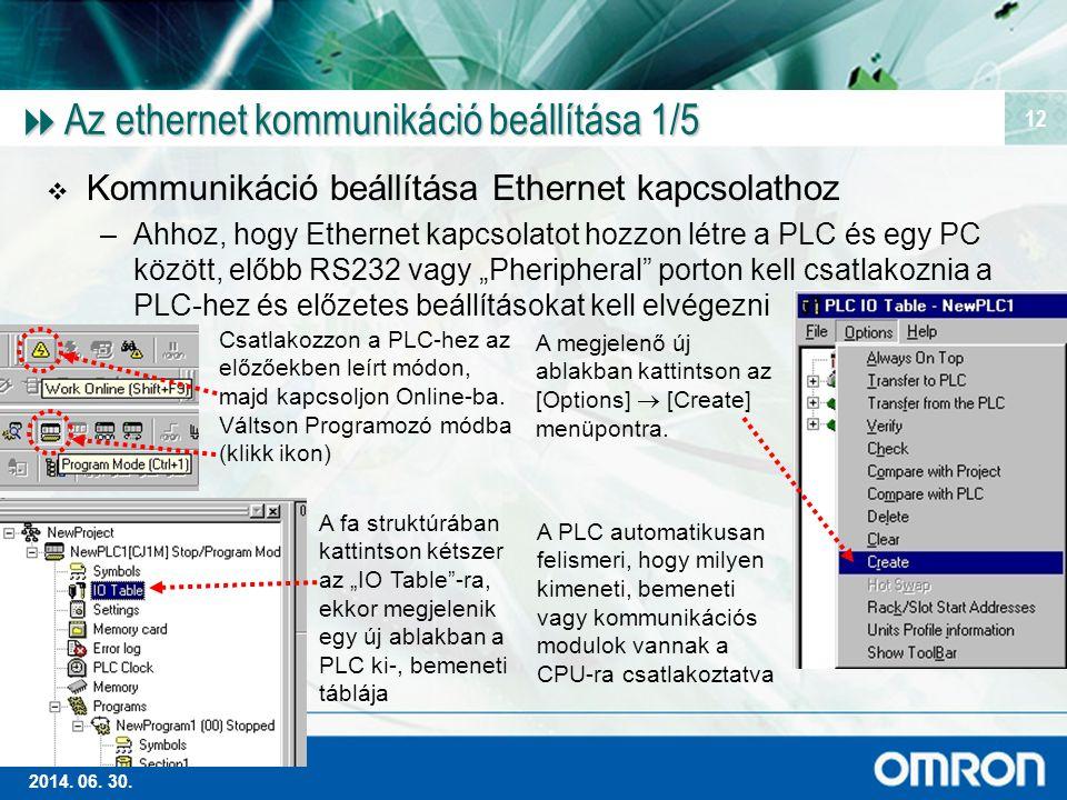 Magas szintű Ipari Automatizálás 2014. 06. 30. 12  Az ethernet kommunikáció beállítása 1/5  Kommunikáció beállítása Ethernet kapcsolathoz –Ahhoz, ho