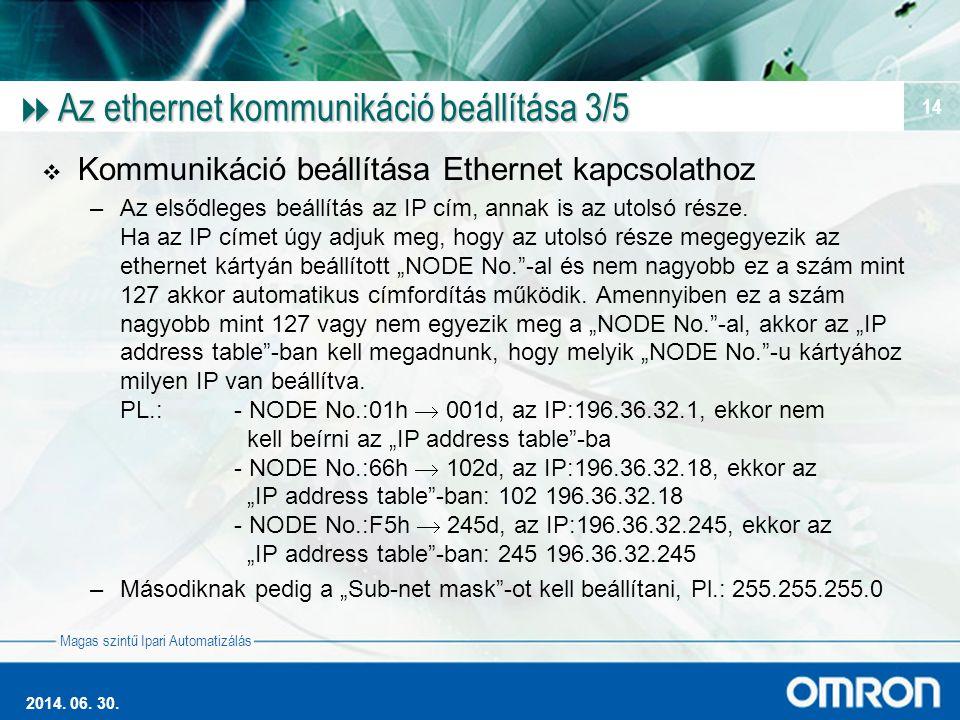 Magas szintű Ipari Automatizálás 2014. 06. 30. 14  Az ethernet kommunikáció beállítása 3/5  Kommunikáció beállítása Ethernet kapcsolathoz –Az elsődl
