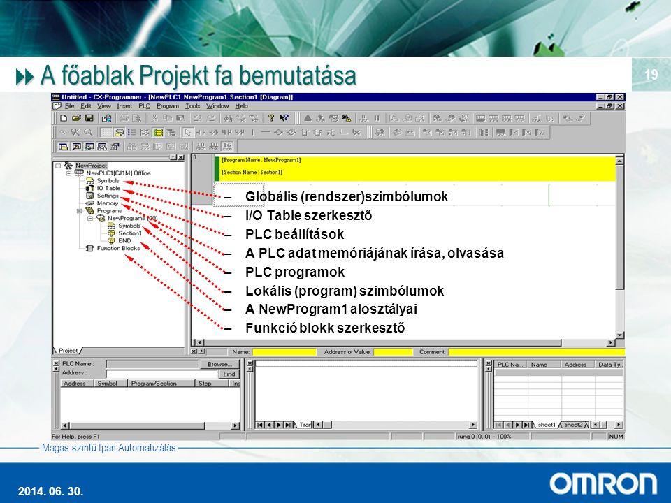 Magas szintű Ipari Automatizálás 2014. 06. 30. 19  A főablak Projekt fa bemutatása –Globális (rendszer)szimbólumok –I/O Table szerkesztő –PLC beállít