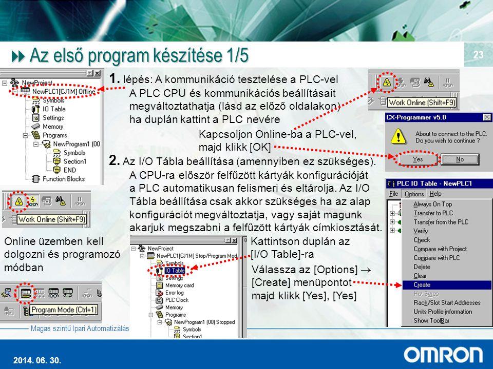 Magas szintű Ipari Automatizálás 2014. 06. 30. 23  Az első program készítése 1/5 1. lépés: A kommunikáció tesztelése a PLC-vel A PLC CPU és kommuniká