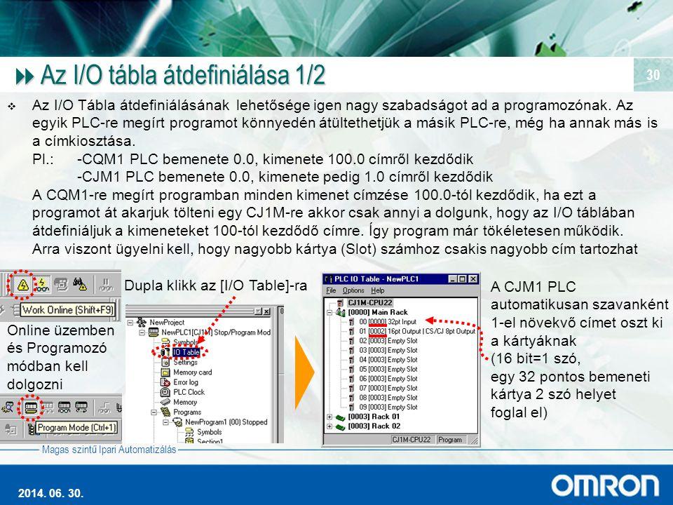 Magas szintű Ipari Automatizálás 2014. 06. 30. 30  Az I/O tábla átdefiniálása 1/2  Az I/O Tábla átdefiniálásának lehetősége igen nagy szabadságot ad