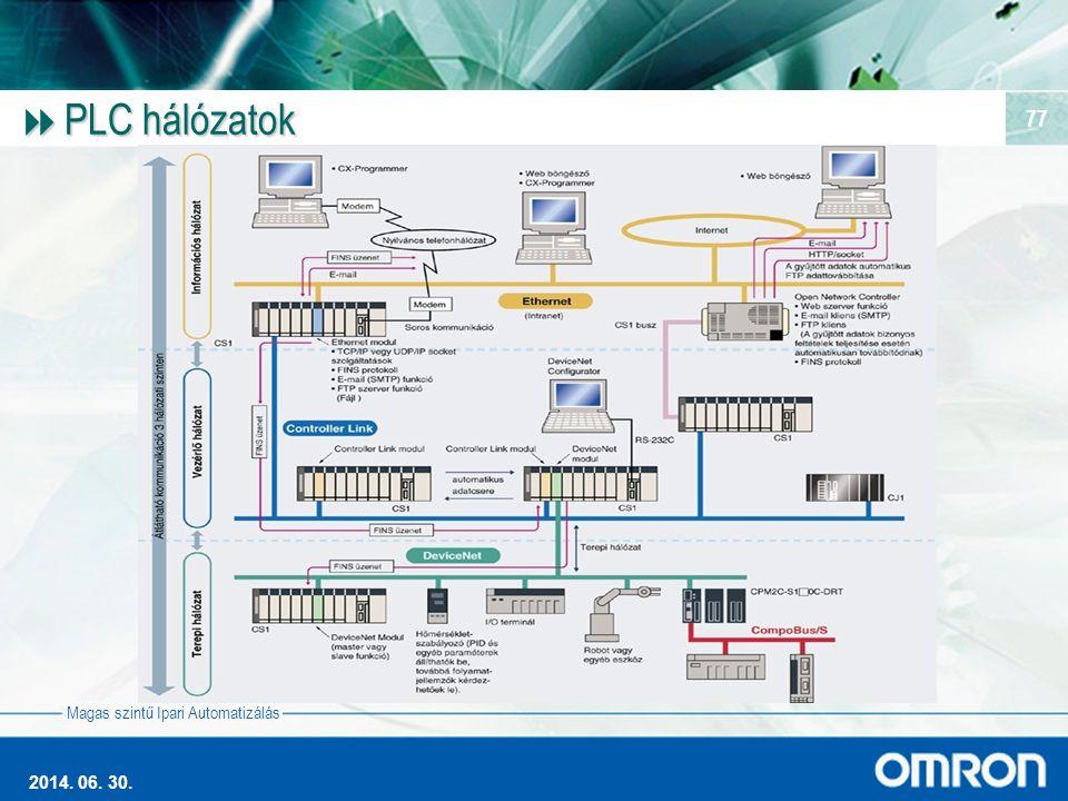 Magas szintű Ipari Automatizálás 2014. 06. 30. 77  PLC hálózatok
