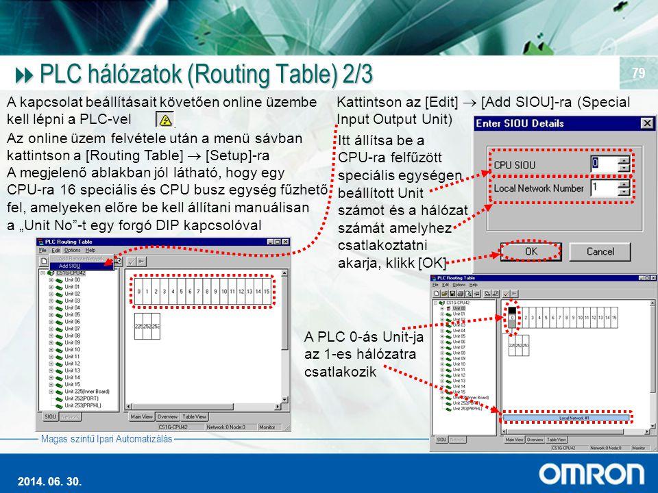 Magas szintű Ipari Automatizálás 2014. 06. 30. 79  PLC hálózatok (Routing Table) 2/3 A kapcsolat beállításait követően online üzembe kell lépni a PLC