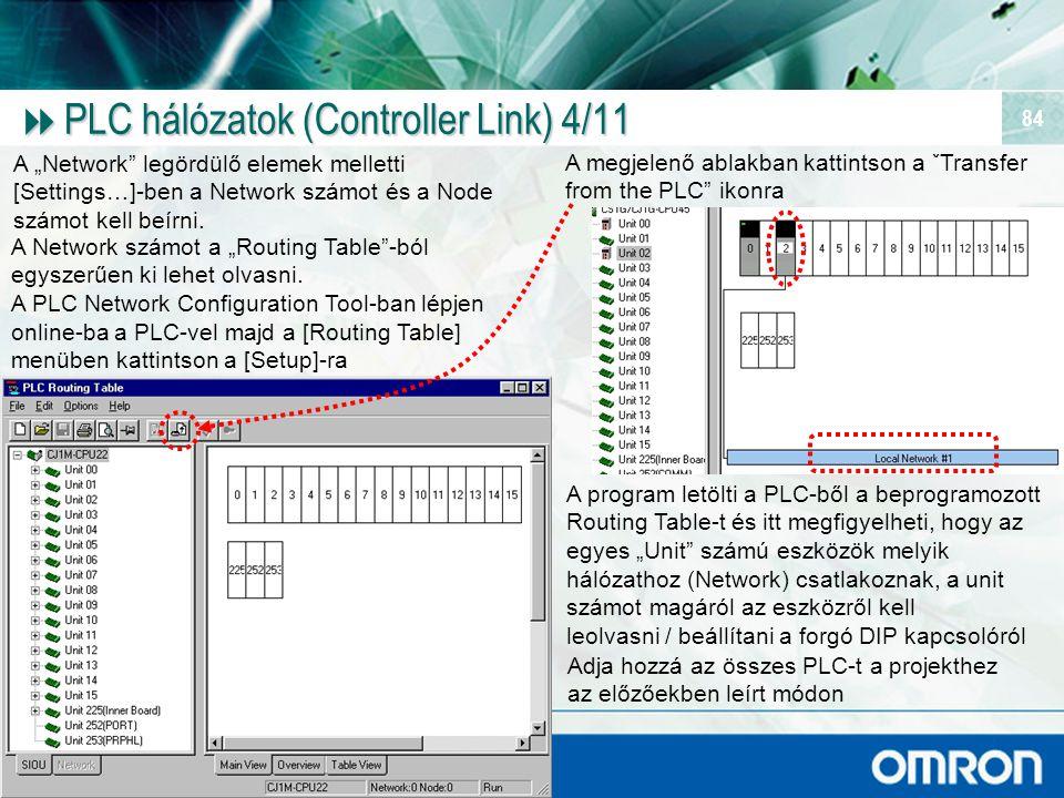 """Magas szintű Ipari Automatizálás 2014. 06. 30. 84  PLC hálózatok (Controller Link) 4/11 A """"Network"""" legördülő elemek melletti [Settings…]-ben a Netwo"""