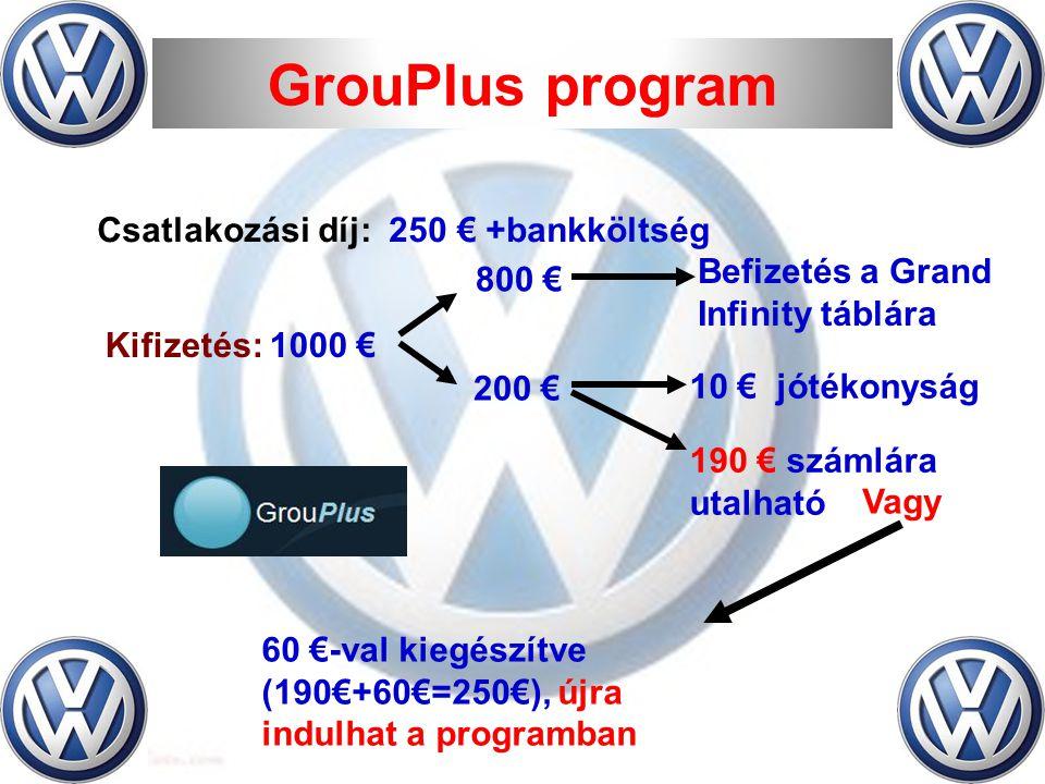 GrouPlus program Csatlakozási díj: 250 € +bankköltség Kifizetés: 1000 € 800 € Befizetés a Grand Infinity táblára 200 € 10 € jótékonyság 190 € számlára utalható 60 €-val kiegészítve (190€+60€=250€), újra indulhat a programban Vagy