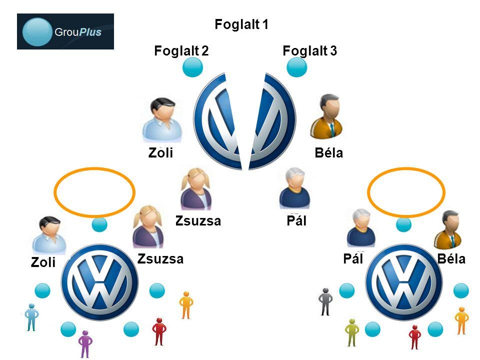 Foglalt 2Foglalt 3 Zsuzsa Béla Pál Zoli ZsuzsaPálBéla Zoli