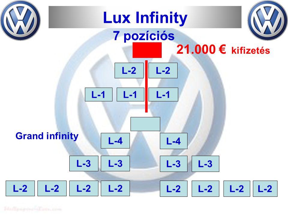 L-2 L-3 L-4 Lux Infinity L-1 L-2 21.000 € kifizetés Grand infinity 7 pozíciós