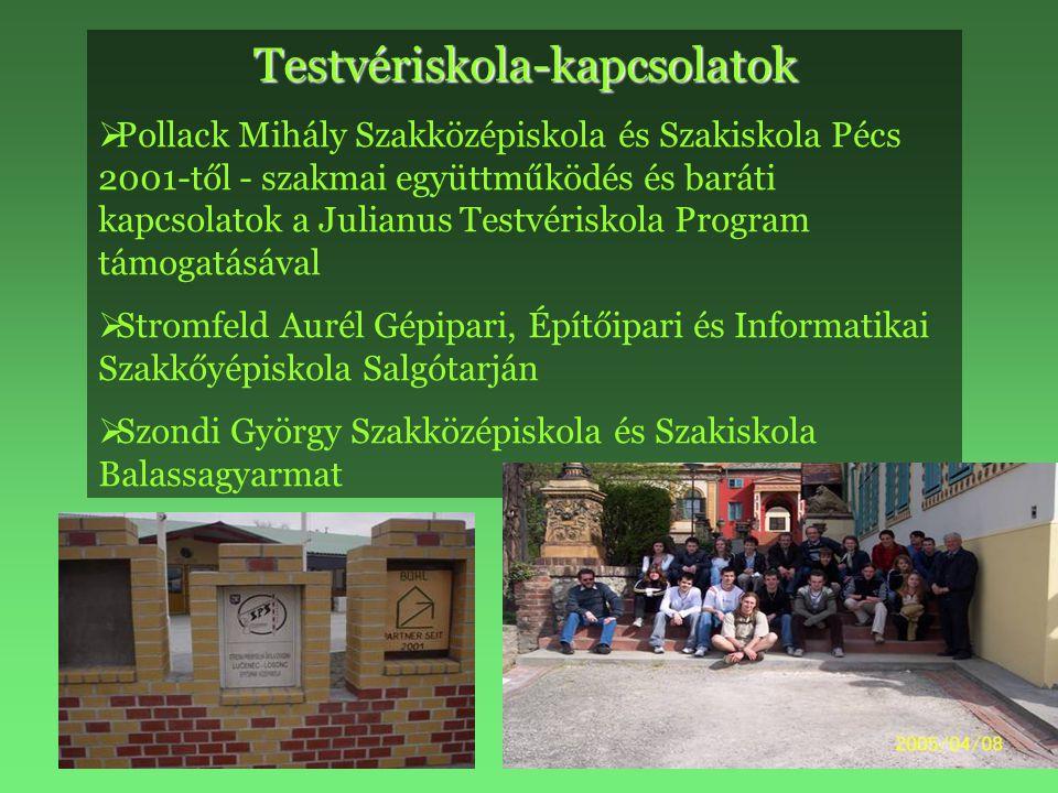 Testvériskola-kapcsolatok  Pollack Mihály Szakközépiskola és Szakiskola Pécs 2001-től - szakmai együttműködés és baráti kapcsolatok a Julianus Testvé