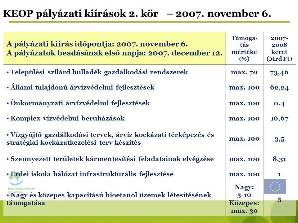 A pályázati kiírás időpontja: 2007. november 6. A pályázatok beadásának első napja: 2007.