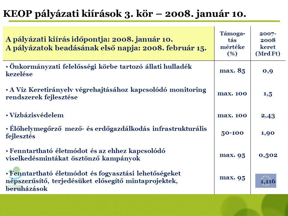 A pályázati kiírás időpontja: 2008. január 10. A pályázatok beadásának első napja: 2008.