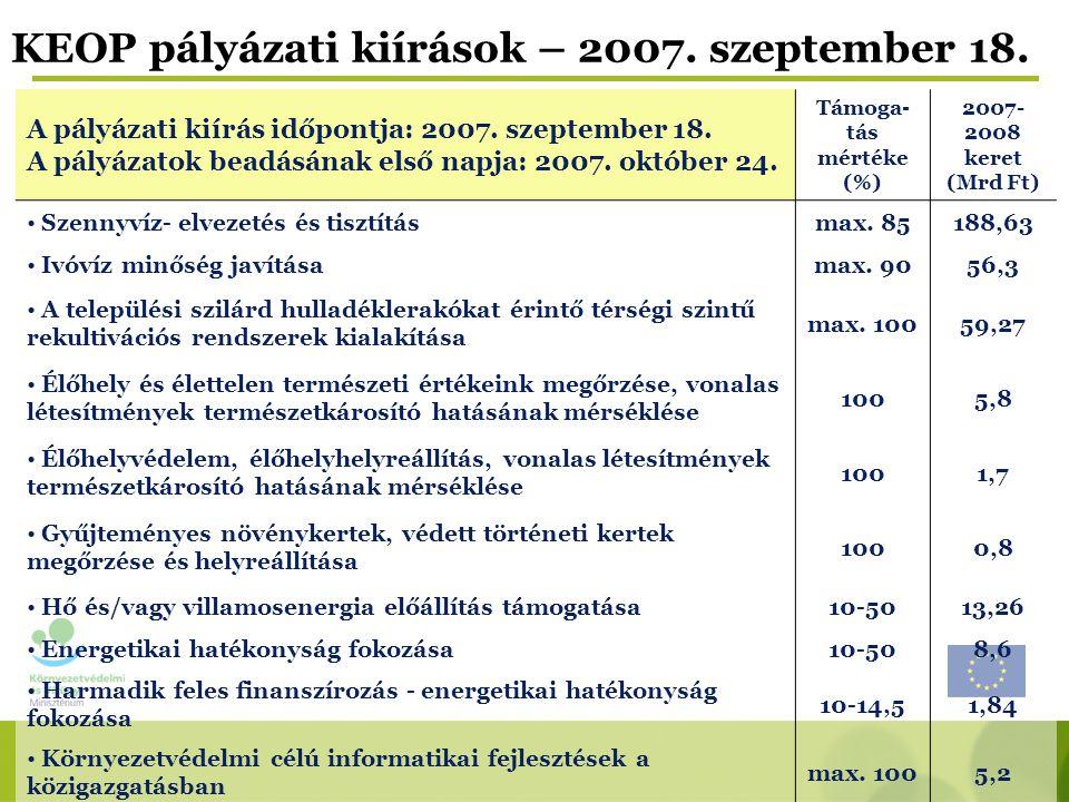 KEOP pályázati kiírások – 2007. szeptember 18. A pályázati kiírás időpontja: 2007.
