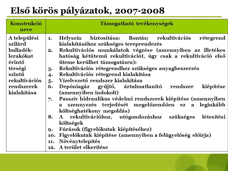 Első körös pályázatok A pályázati felhívások és a kapcsolódó dokumentumok letölthetők az alábbi honlapokról: www.kvvm.huwww.kvvm.hu, www.fi.kvvm.huwww.fi.kvvm.hu www.nfu.hu A pályázatok beadásának első napja: 2007.
