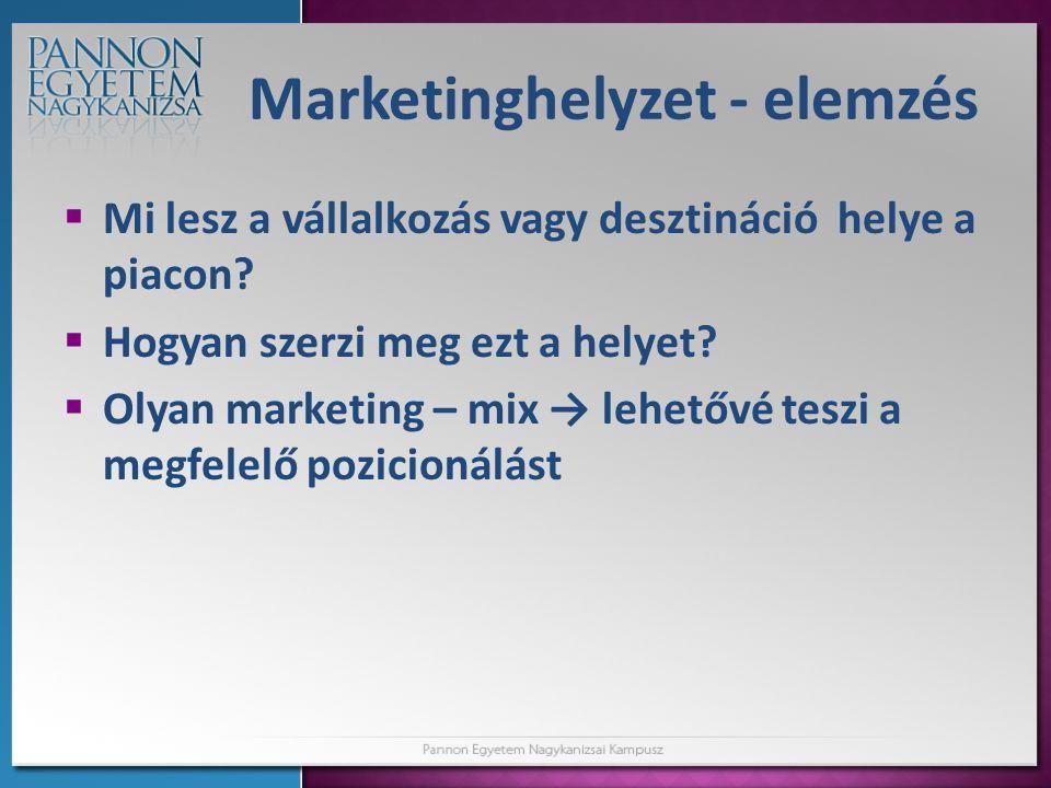 Marketinghelyzet - elemzés  Mi lesz a vállalkozás vagy desztináció helye a piacon.