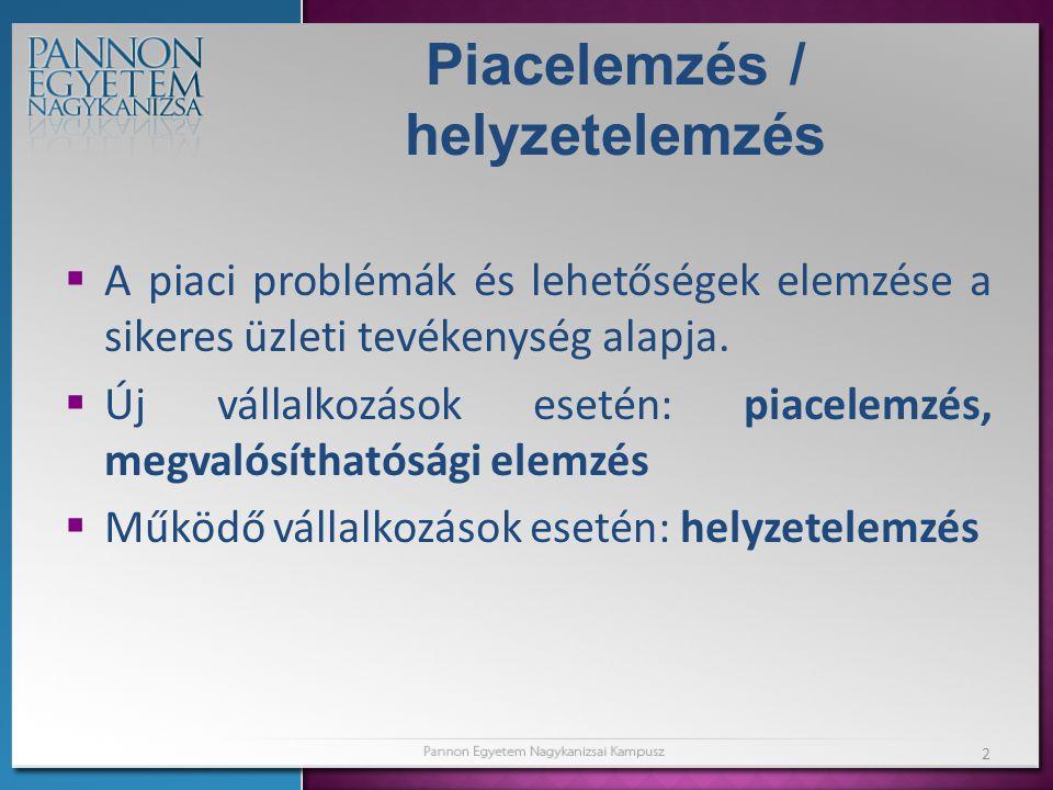 2 Piacelemzés / helyzetelemzés  A piaci problémák és lehetőségek elemzése a sikeres üzleti tevékenység alapja.