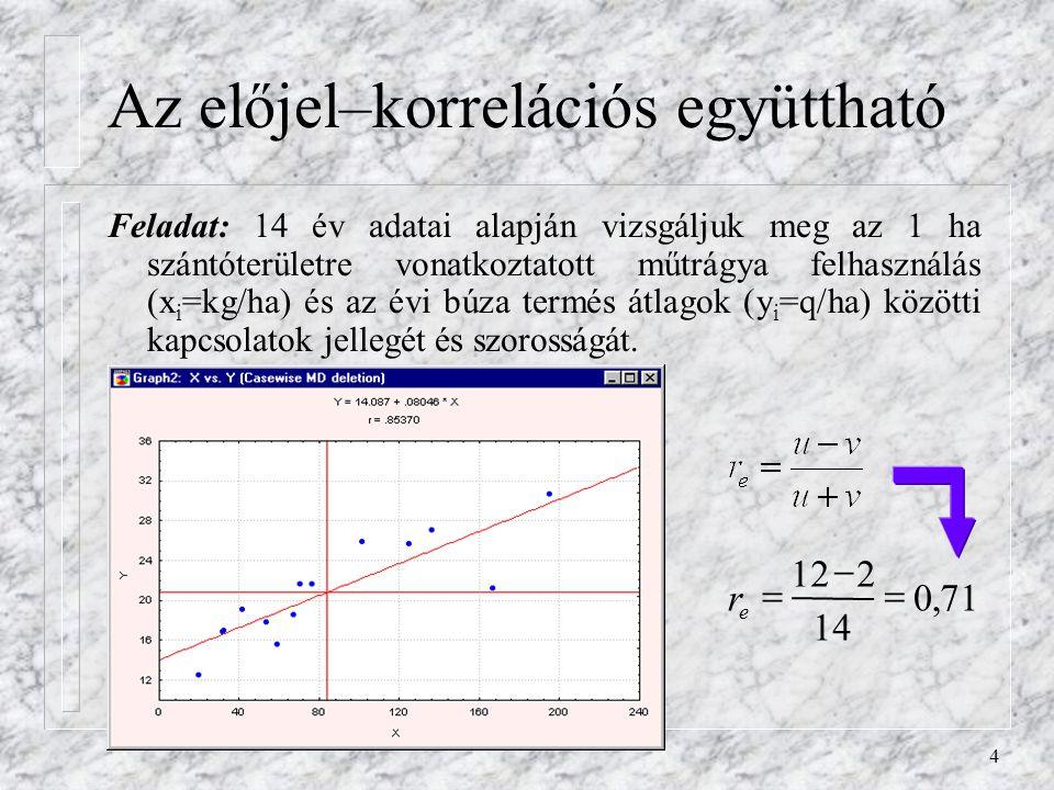 4 Az előjel–korrelációs együttható Feladat: 14 év adatai alapján vizsgáljuk meg az 1 ha szántóterületre vonatkoztatott műtrágya felhasználás (x i =kg/