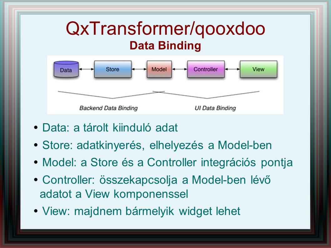 QxTransformer/qooxdoo Data Binding  Data: a tárolt kiinduló adat  Store: adatkinyerés, elhelyezés a Model-ben  Model: a Store és a Controller integrációs pontja  Controller: összekapcsolja a Model-ben lévő adatot a View komponenssel  View: majdnem bármelyik widget lehet