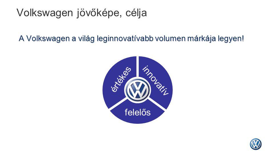 Volkswagen jövőképe, célja A Volkswagen a világ leginnovatívabb volumen márkája legyen! értékes innovatív felelős