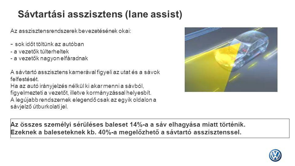 Sávtartási asszisztens (lane assist) Az asszisztensrendszerek bevezetésének okai: Az összes személyi sérüléses baleset 14%-a a sáv elhagyása miatt tör