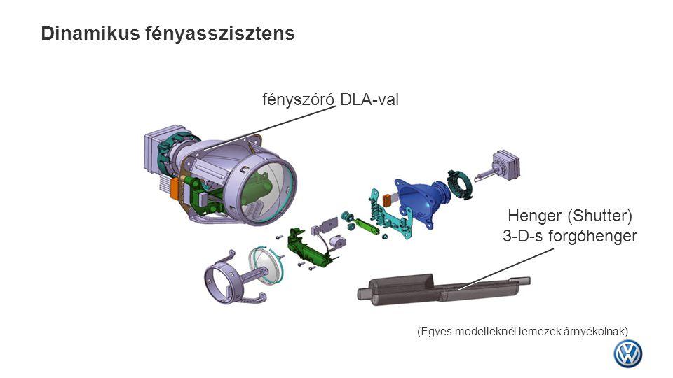 Dinamikus fényasszisztens fényszóró DLA-val Henger (Shutter) 3-D-s forgóhenger (Egyes modelleknél lemezek árnyékolnak)