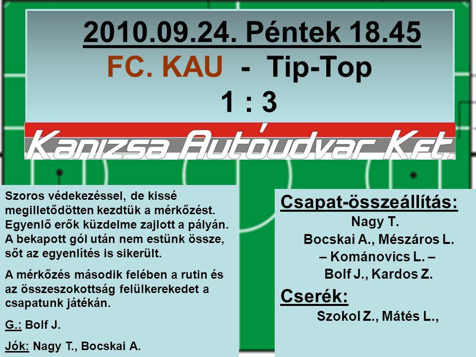 2010.09.24. Péntek 18.45 FC. KAU - Tip-Top 1 : 3 Csapat-összeállítás: Nagy T.