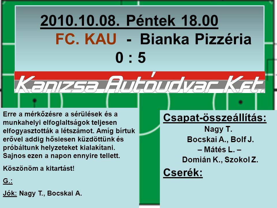 2010.10.08. Péntek 18.00 FC. KAU - Bianka Pizzéria 0 : 5 Csapat-összeállítás: Nagy T.