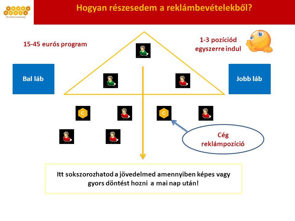 Bal lábJobb láb 15-45 eurós program Itt sokszorozhatod a jövedelmed amennyiben képes vagy gyors döntést hozni a mai nap után.