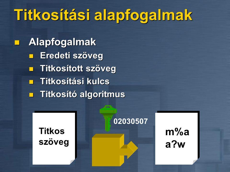 Titkosítási alapfogalmak  Alapfogalmak  Eredeti szöveg  Titkosított szöveg  Titkosítási kulcs  Titkosító algoritmus Titkos szöveg m%a a?w 0203050