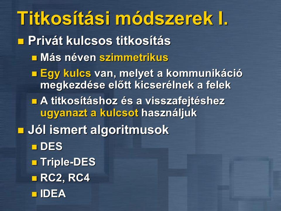 Titkosítási módszerek I.  Privát kulcsos titkosítás  Más néven szimmetrikus  Egy kulcs van, melyet a kommunikáció megkezdése előtt kicserélnek a fe