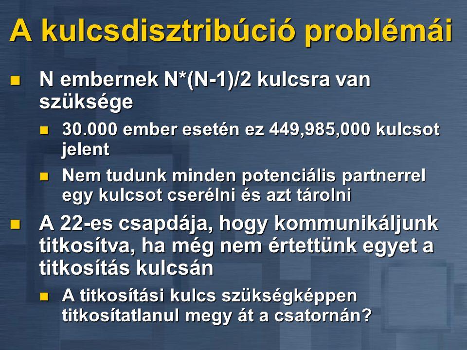 A kulcsdisztribúció problémái  N embernek N*(N-1)/2 kulcsra van szüksége  30.000 ember esetén ez 449,985,000 kulcsot jelent  Nem tudunk minden potenciális partnerrel egy kulcsot cserélni és azt tárolni  A 22-es csapdája, hogy kommunikáljunk titkosítva, ha még nem értettünk egyet a titkosítás kulcsán  A titkosítási kulcs szükségképpen titkosítatlanul megy át a csatornán?