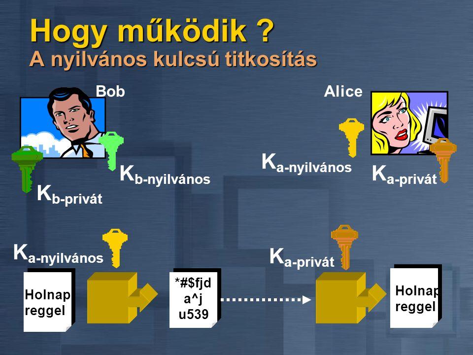 Hogy működik ? A nyilvános kulcsú titkosítás K b-privát K a-privát AliceBob K b-nyilvános Holnap reggel *#$fjd a^j u539 K a-nyilvános Holnap reggel K