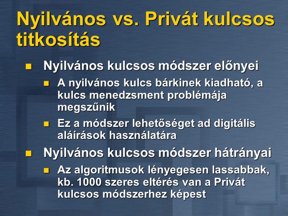 Nyilvános vs. Privát kulcsos titkosítás  Nyilvános kulcsos módszer előnyei  A nyilvános kulcs bárkinek kiadható, a kulcs menedzsment problémája megs