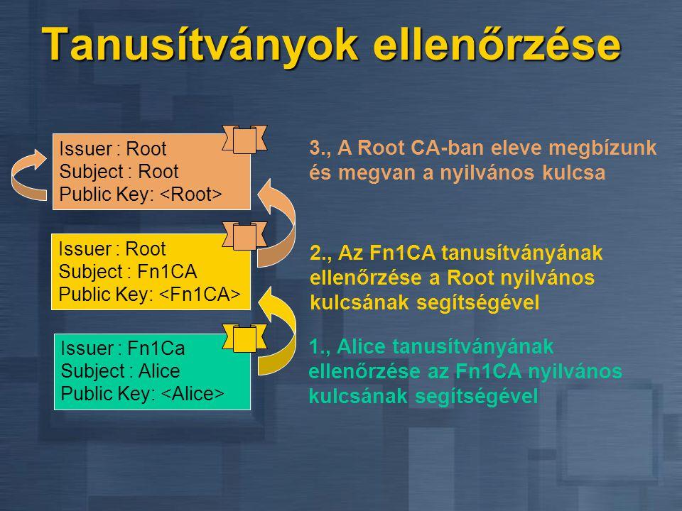 Tanusítványok ellenőrzése Issuer : Fn1Ca Subject : Alice Public Key: 1., Alice tanusítványának ellenőrzése az Fn1CA nyilvános kulcsának segítségével Issuer : Root Subject : Fn1CA Public Key: 2., Az Fn1CA tanusítványának ellenőrzése a Root nyilvános kulcsának segítségével Issuer : Root Subject : Root Public Key: 3., A Root CA-ban eleve megbízunk és megvan a nyilvános kulcsa