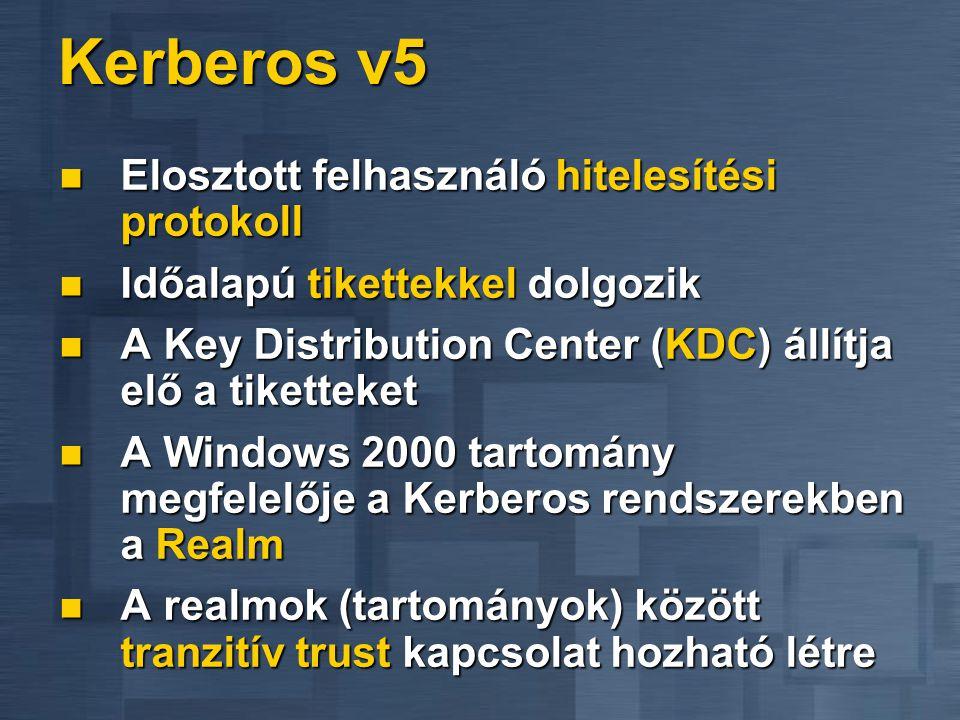 Kerberos v5  Elosztott felhasználó hitelesítési protokoll  Időalapú tikettekkel dolgozik  A Key Distribution Center (KDC) állítja elő a tiketteket  A Windows 2000 tartomány megfelelője a Kerberos rendszerekben a Realm  A realmok (tartományok) között tranzitív trust kapcsolat hozható létre