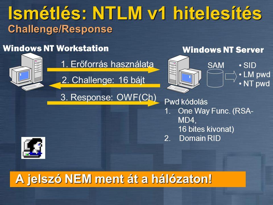 Ismétlés: NTLM v1 hitelesítés Challenge/Response A jelszó NEM ment át a hálózaton! Windows NT Workstation Windows NT Server SAM • SID • LM pwd • NT pw